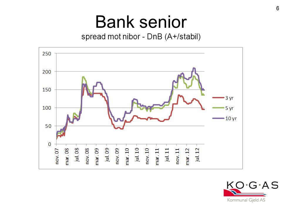 Bank senior spread mot nibor - DnB (A+/stabil) 6