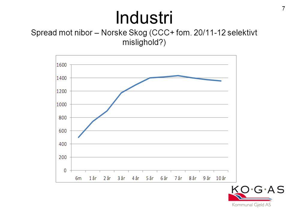 Industri Spread mot nibor – Norske Skog (CCC+ fom. 20/11-12 selektivt mislighold?) 7