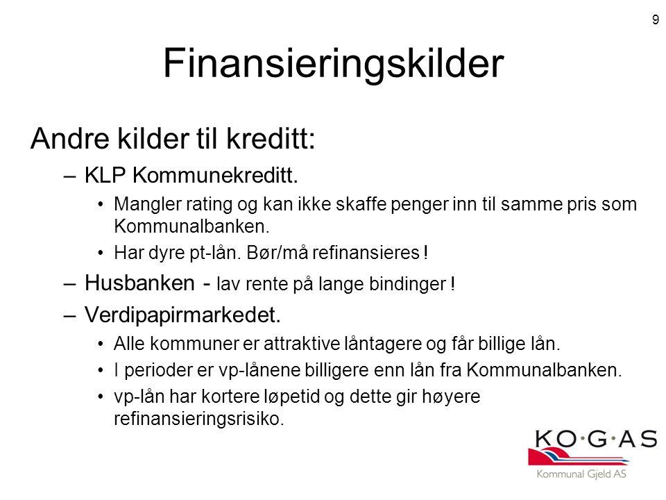 Finansieringskilder Andre kilder til kreditt: –KLP Kommunekreditt.