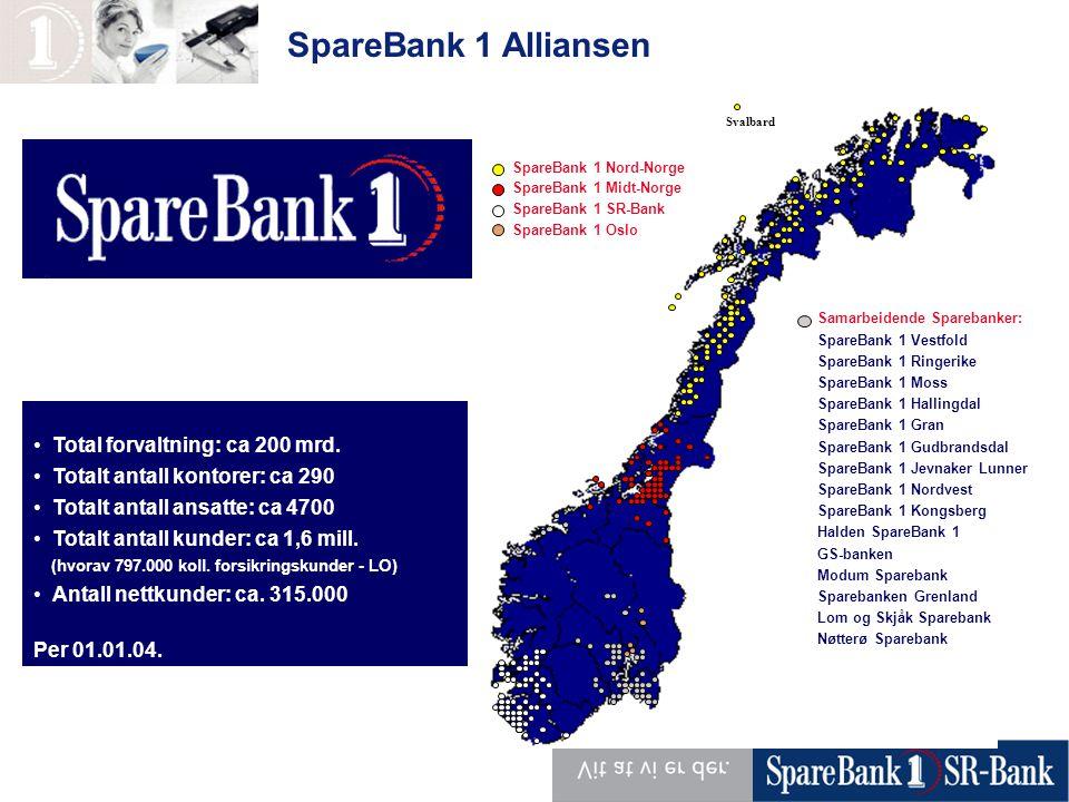 Samarbeidende Sparebanker: SpareBank 1 Vestfold SpareBank 1 Ringerike SpareBank 1 Moss SpareBank 1 Hallingdal SpareBank 1 Gran SpareBank 1 Gudbrandsdal SpareBank 1 Jevnaker Lunner SpareBank 1 Nordvest SpareBank 1 Kongsberg Halden SpareBank 1 GS-banken Modum Sparebank Sparebanken Grenland Lom og Skjåk Sparebank Nøtterø Sparebank Svalbard SpareBank 1 Nord-Norge SpareBank 1 Midt-Norge SpareBank 1 SR-Bank SpareBank 1 Oslo • Total forvaltning: ca 200 mrd.