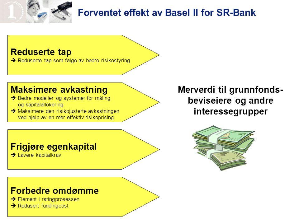 Reduserte tap  Reduserte tap som følge av bedre risikostyring Maksimere avkastning  Bedre modeller og systemer for måling og kapitalallokering  Maksimere den risikojusterte avkastningen ved hjelp av en mer effektiv risikoprising Frigjøre egenkapital  Lavere kapitalkrav Forbedre omdømme  Element i ratingprosessen  Redusert fundingcost Merverdi til grunnfonds- beviseiere og andre interessegrupper Forventet effekt av Basel II for SR-Bank