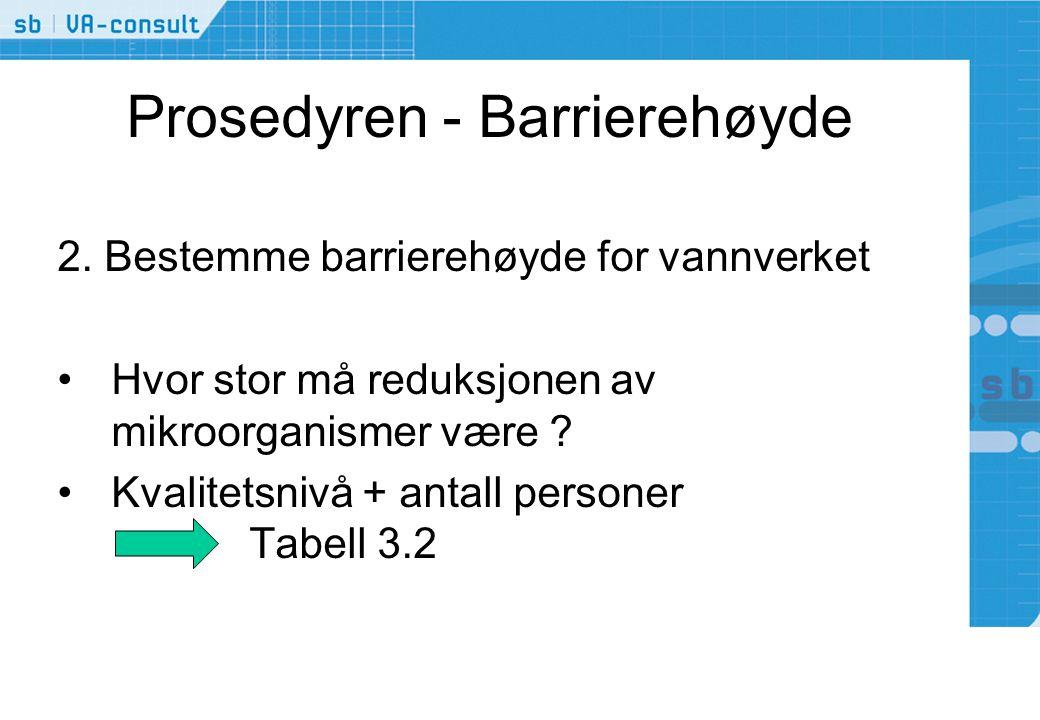 Prosedyren - Barrierehøyde 2. Bestemme barrierehøyde for vannverket •Hvor stor må reduksjonen av mikroorganismer være ? •Kvalitetsnivå + antall person