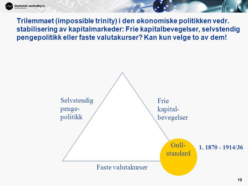 10 Faste valutakurser Frie kapital- bevegelser 1.