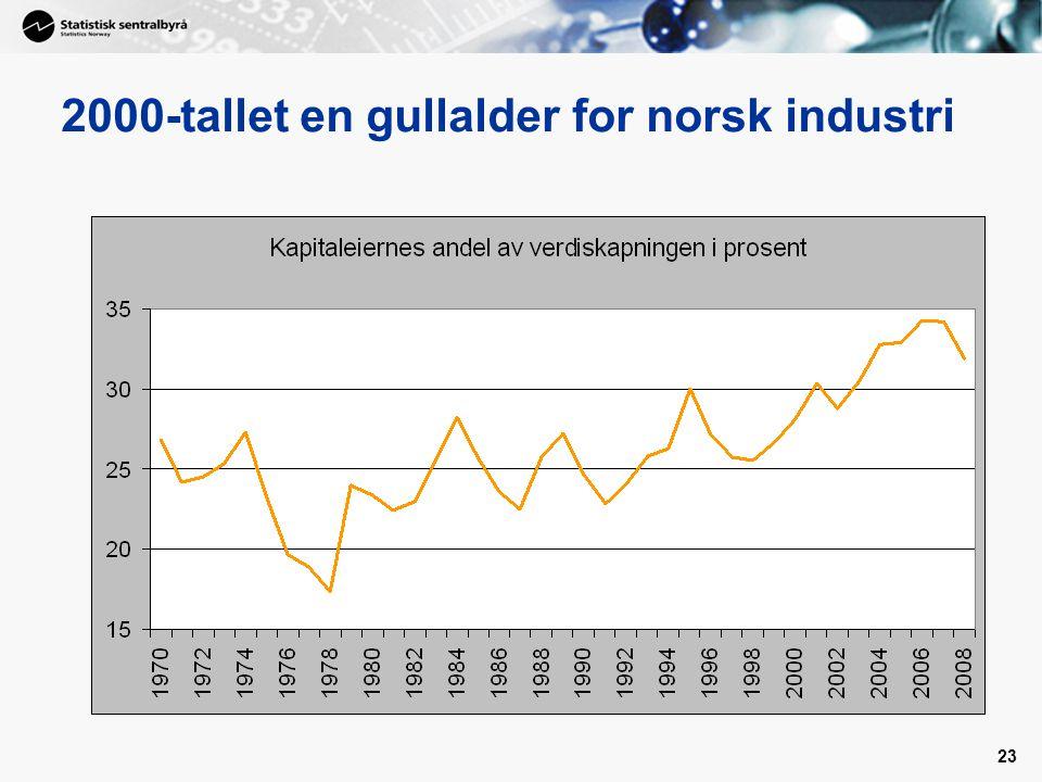 23 2000-tallet en gullalder for norsk industri