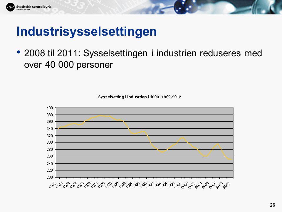 26 Industrisysselsettingen • 2008 til 2011: Sysselsettingen i industrien reduseres med over 40 000 personer