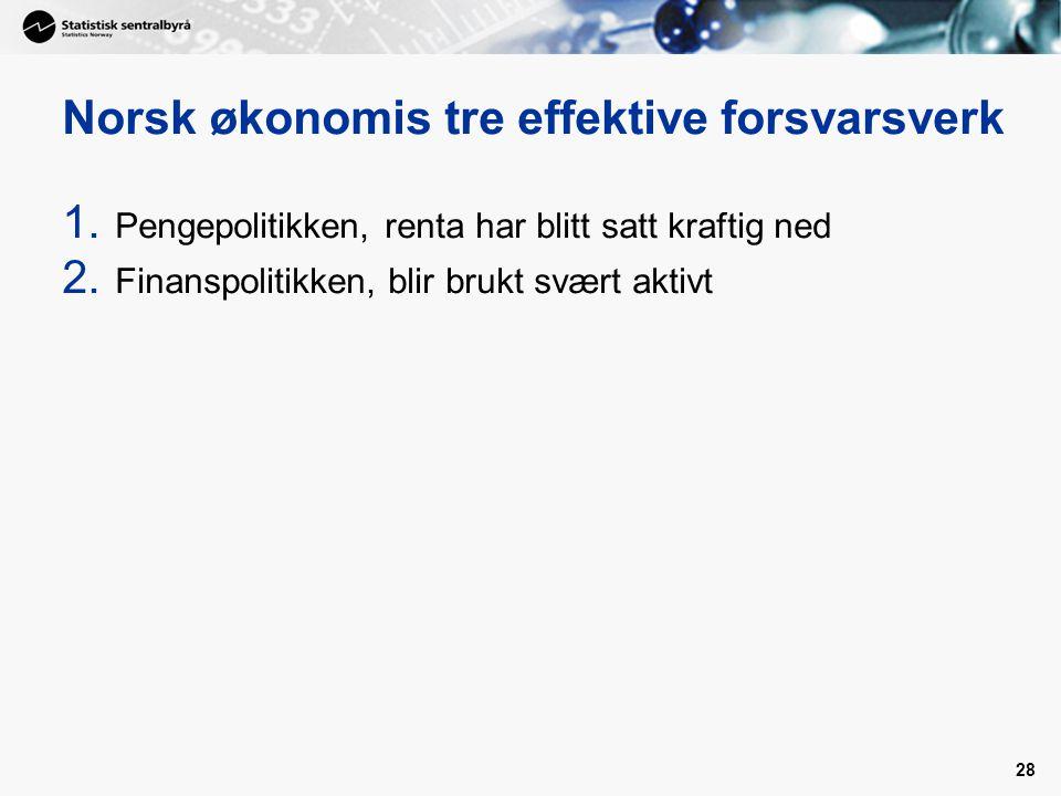 28 Norsk økonomis tre effektive forsvarsverk 1.
