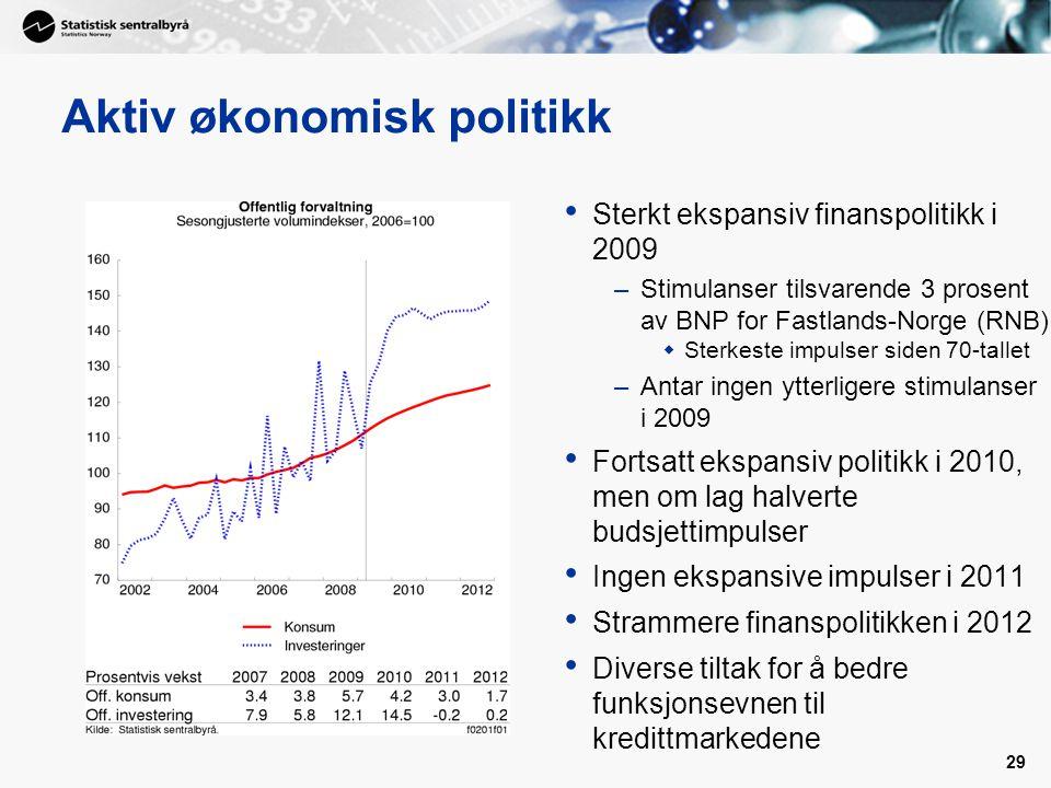 29 Aktiv økonomisk politikk • Sterkt ekspansiv finanspolitikk i 2009 –Stimulanser tilsvarende 3 prosent av BNP for Fastlands-Norge (RNB)  Sterkeste impulser siden 70-tallet –Antar ingen ytterligere stimulanser i 2009 • Fortsatt ekspansiv politikk i 2010, men om lag halverte budsjettimpulser • Ingen ekspansive impulser i 2011 • Strammere finanspolitikken i 2012 • Diverse tiltak for å bedre funksjonsevnen til kredittmarkedene