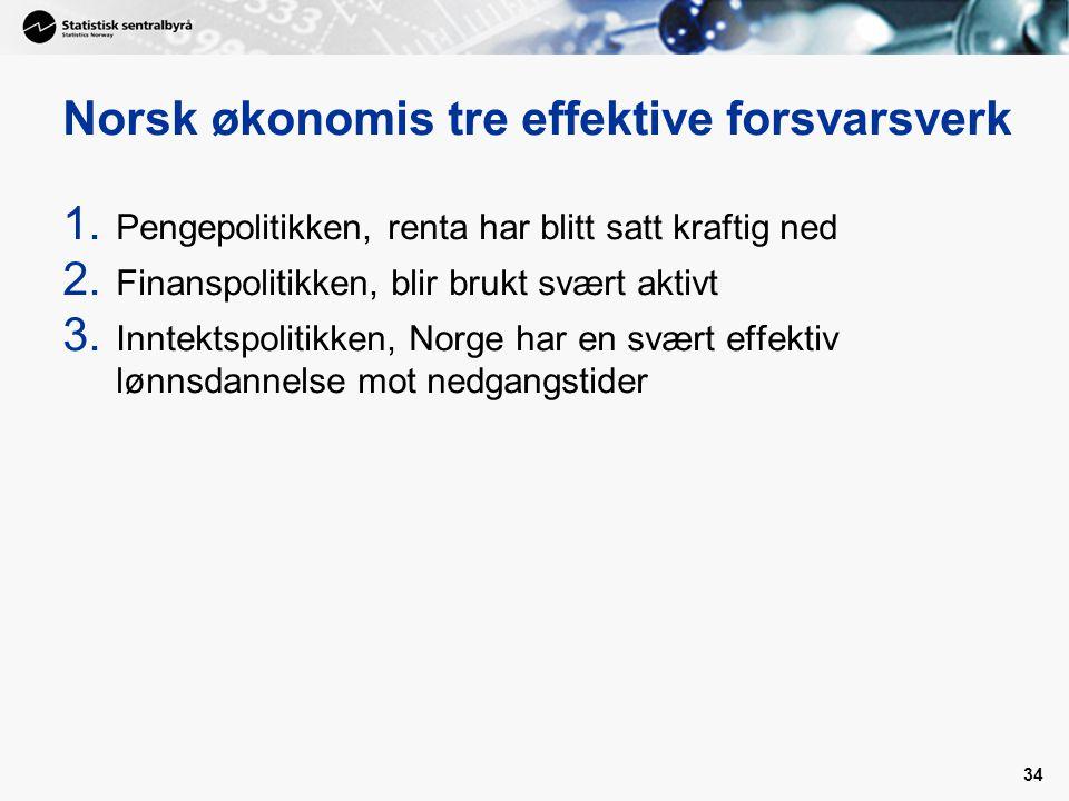 34 Norsk økonomis tre effektive forsvarsverk 1.