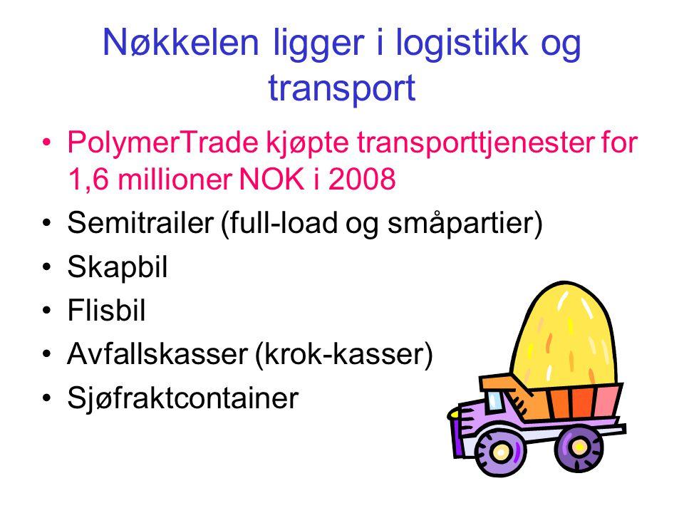 Nøkkelen ligger i logistikk og transport •PolymerTrade kjøpte transporttjenester for 1,6 millioner NOK i 2008 •Semitrailer (full-load og småpartier) •Skapbil •Flisbil •Avfallskasser (krok-kasser) •Sjøfraktcontainer