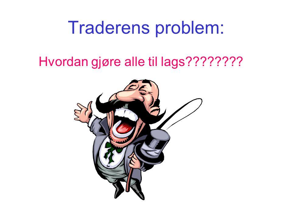 Traderens problem: Hvordan gjøre alle til lags