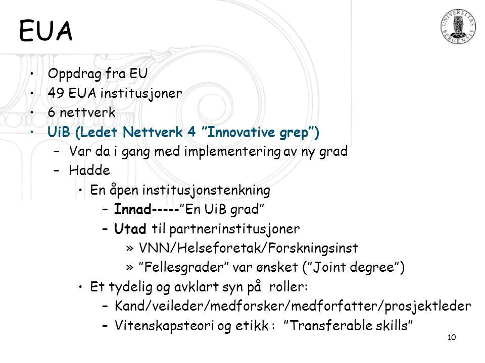 """10 EUA •Oppdrag fra EU •49 EUA institusjoner •6 nettverk •UiB (Ledet Nettverk 4 """"Innovative grep"""") –Var da i gang med implementering av ny grad –Hadde"""