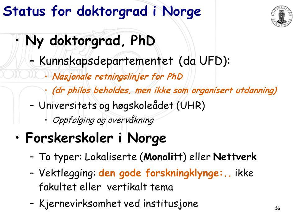 16 Status for doktorgrad i Norge •Ny doktorgrad, PhD –Kunnskapsdepartementet (da UFD): •Nasjonale retningslinjer for PhD •(dr philos beholdes, men ikke som organisert utdanning) –Universitets og høgskoleådet (UHR) •Oppfølging og overvåkning •Forskerskoler i Norge –To typer: Lokaliserte (Monolitt) eller Nettverk –Vektlegging: den gode forskningklynge:..