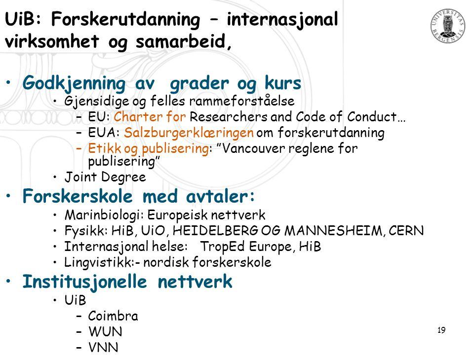 19 UiB: Forskerutdanning – internasjonal virksomhet og samarbeid, •Godkjenning av grader og kurs •Gjensidige og felles rammeforståelse –EU: Charter for Researchers and Code of Conduct… –EUA: Salzburgerklæringen om forskerutdanning –Etikk og publisering: Vancouver reglene for publisering •Joint Degree •Forskerskole med avtaler: •Marinbiologi: Europeisk nettverk •Fysikk: HiB, UiO, HEIDELBERG OG MANNESHEIM, CERN •Internasjonal helse: TropEd Europe, HiB •Lingvistikk:- nordisk forskerskole •Institusjonelle nettverk •UiB –Coimbra –WUN –VNN