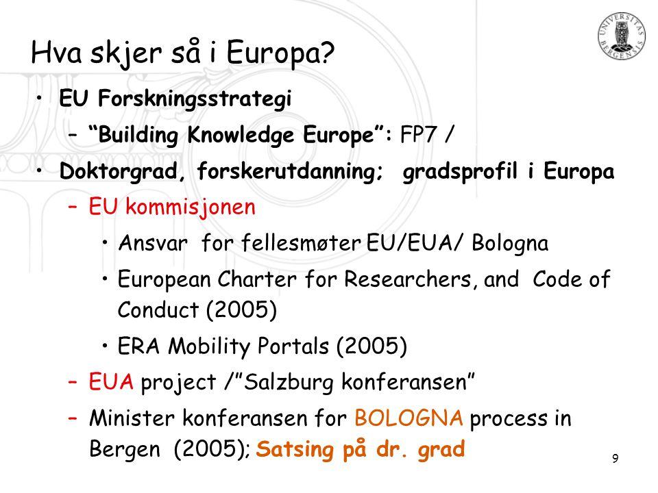"""9 Hva skjer så i Europa? •EU Forskningsstrategi –""""Building Knowledge Europe"""": FP7 / •Doktorgrad, forskerutdanning; gradsprofil i Europa –EU kommisjone"""