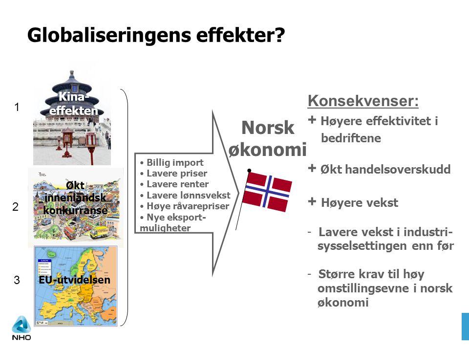 Konsekvenser: + Høyere effektivitet i bedriftene + Økt handelsoverskudd + Høyere vekst - Lavere vekst i industri- sysselsettingen enn før - Større kra