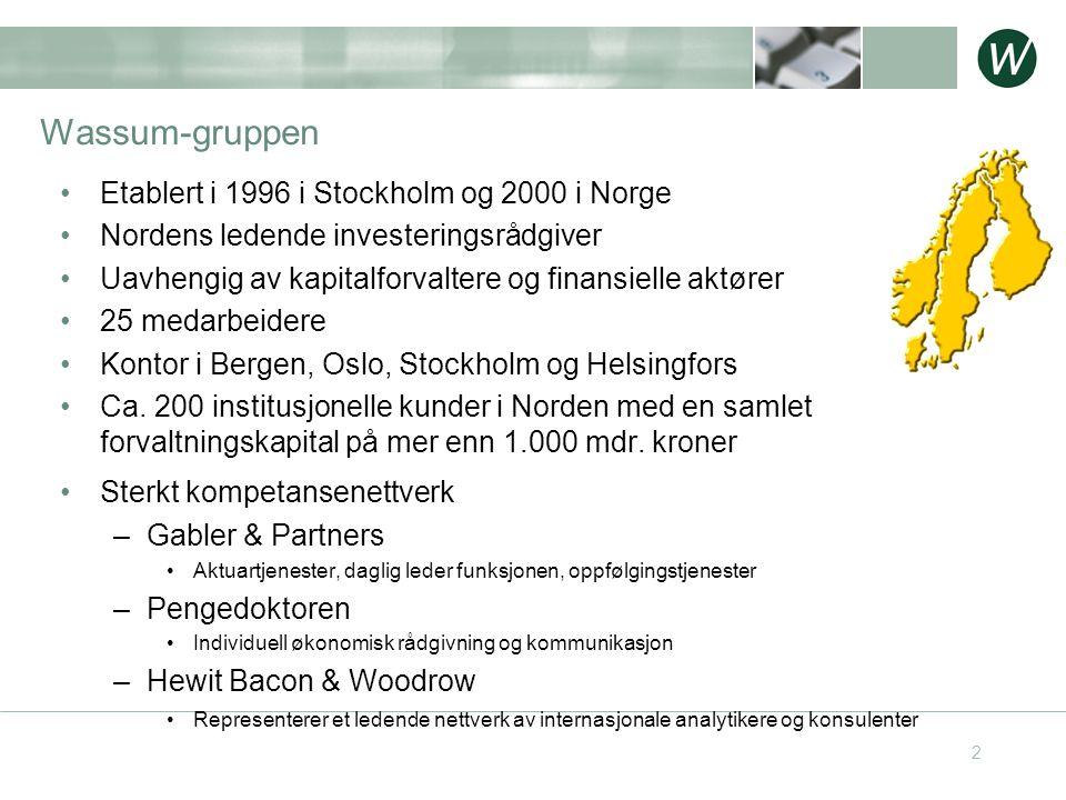 2 Wassum-gruppen •Etablert i 1996 i Stockholm og 2000 i Norge •Nordens ledende investeringsrådgiver •Uavhengig av kapitalforvaltere og finansielle aktører •25 medarbeidere •Kontor i Bergen, Oslo, Stockholm og Helsingfors •Ca.