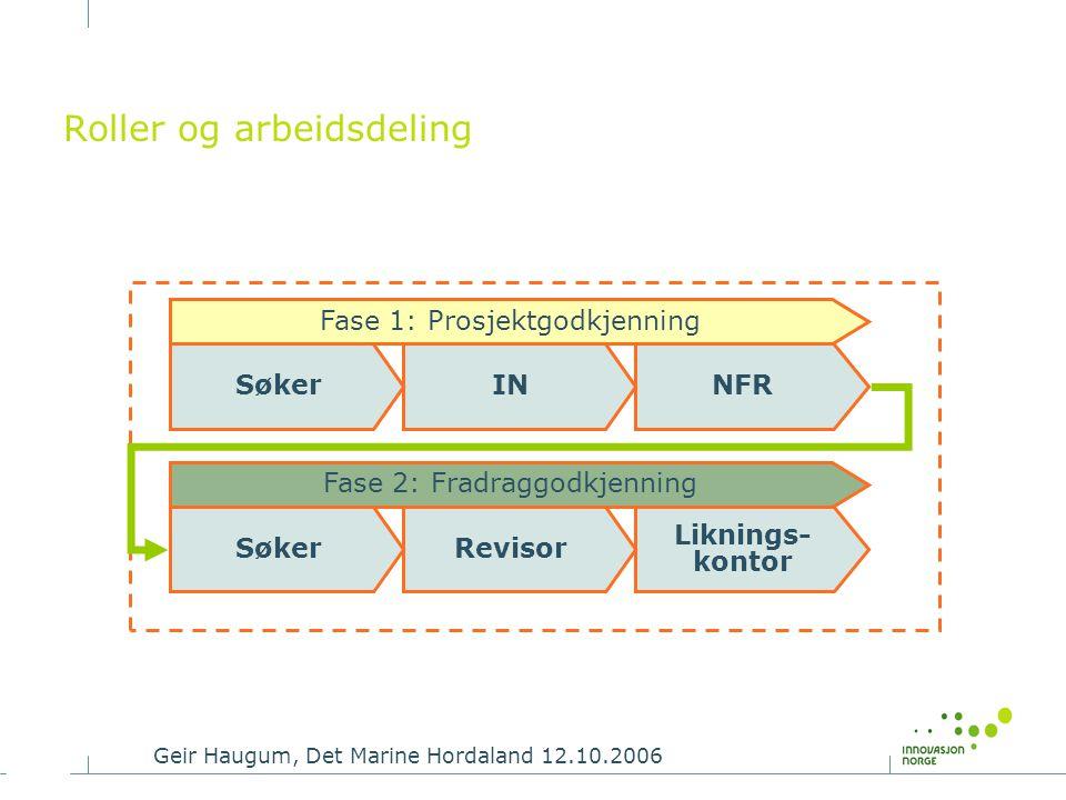 Geir Haugum, Det Marine Hordaland 12.10.2006 Roller og arbeidsdeling Fase 1: Prosjektgodkjenning NFRINSøker Fase 2: Fradraggodkjenning Liknings- konto