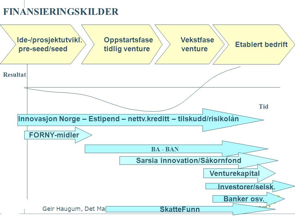 Geir Haugum, Det Marine Hordaland 12.10.2006 Resultat Tid Ide-/prosjektutvikl. pre-seed/seed Oppstartsfase tidlig venture Vekstfase venture Etablert b