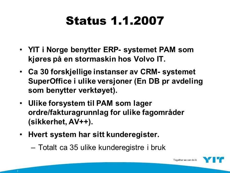 Together we can do it. YIT Building Systems - Bedriftspresentasjon_ Okt 200738
