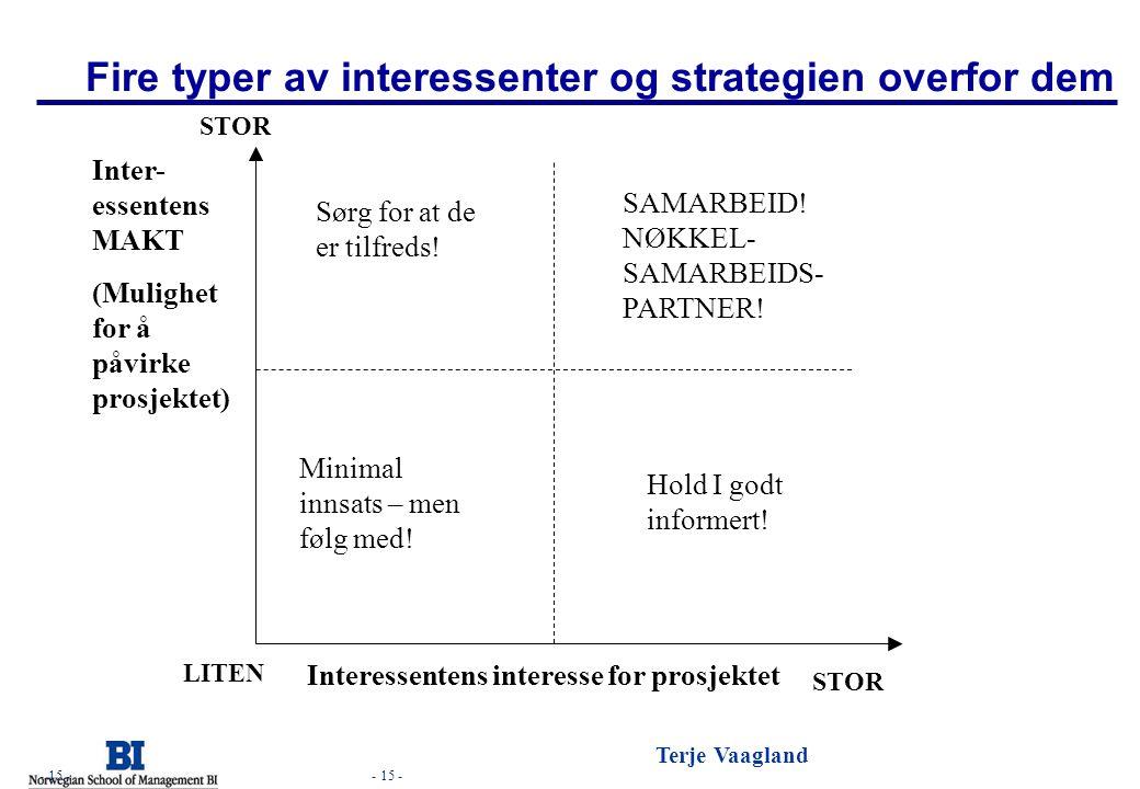 - 15 - Terje Vaagland - 15 - Fire typer av interessenter og strategien overfor dem Inter- essentens MAKT (Mulighet for å påvirke prosjektet) STOR LITE