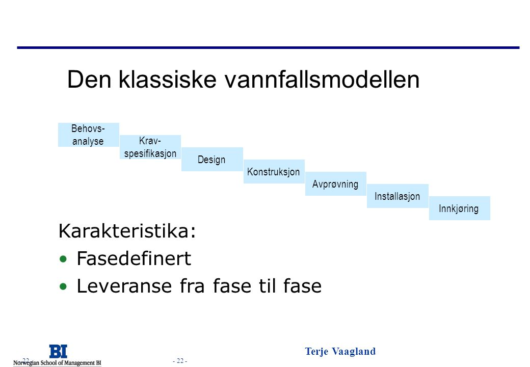 - 22 - Terje Vaagland - 22 - Den klassiske vannfallsmodellen Behovs- analyse Krav- spesifikasjon Design Konstruksjon Avprøvning Installasjon Innkjørin