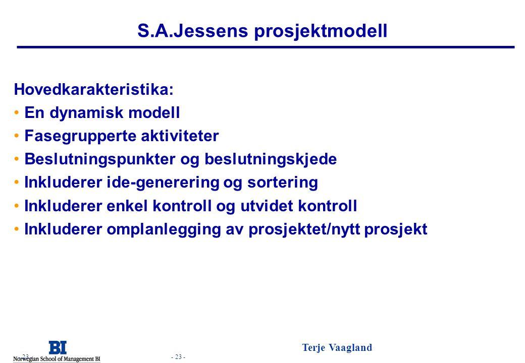 - 23 - Terje Vaagland - 23 - S.A.Jessens prosjektmodell Hovedkarakteristika: •En dynamisk modell •Fasegrupperte aktiviteter •Beslutningspunkter og bes