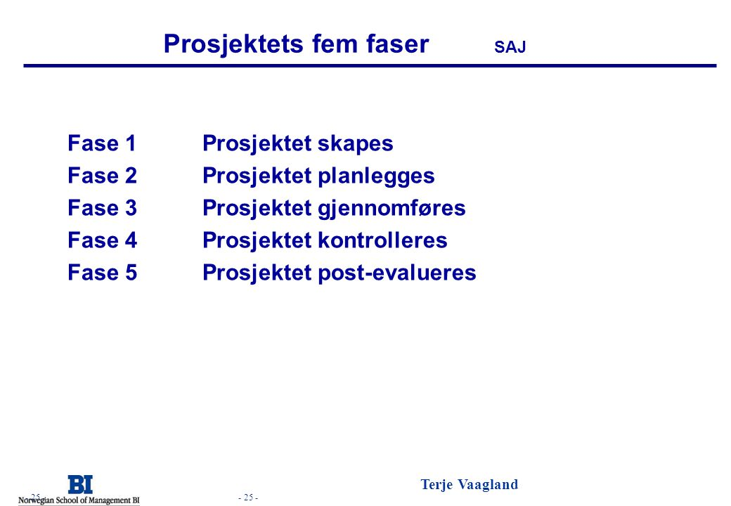 - 25 - Terje Vaagland - 25 - Prosjektets fem faser SAJ Fase 1Prosjektet skapes Fase 2Prosjektet planlegges Fase 3Prosjektet gjennomføres Fase 4Prosjek