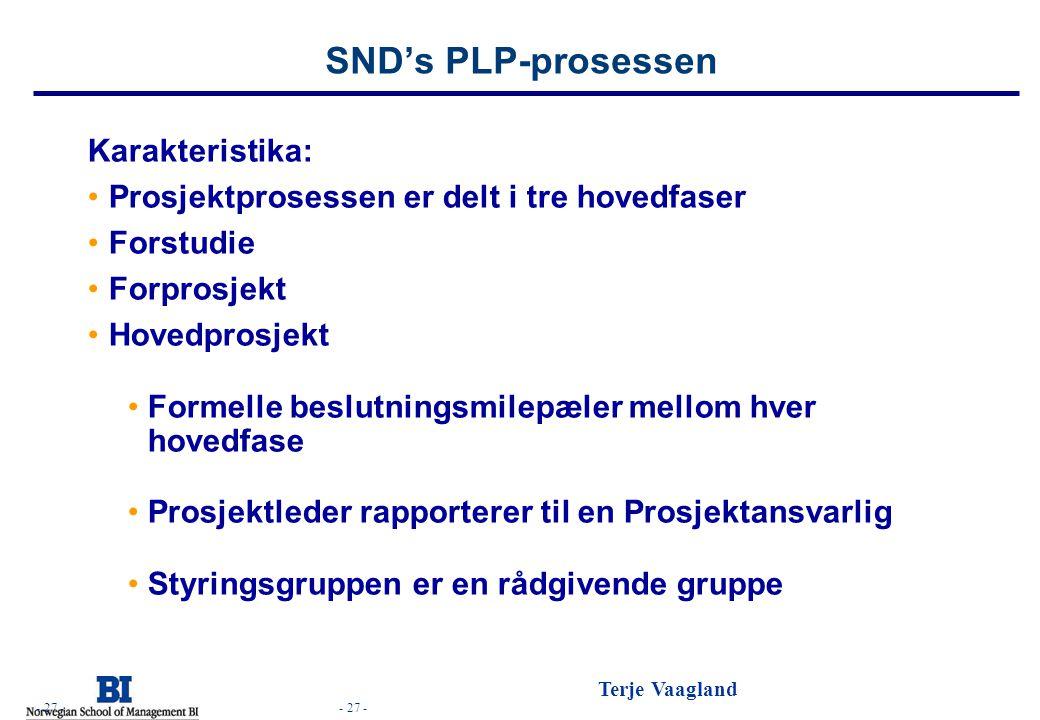 - 27 - Terje Vaagland - 27 - SND's PLP-prosessen Karakteristika: •Prosjektprosessen er delt i tre hovedfaser •Forstudie •Forprosjekt •Hovedprosjekt •F