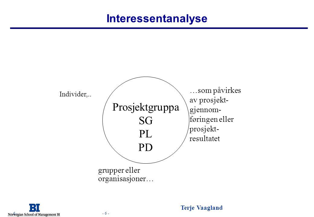 - 6 - Terje Vaagland - 6 - Interessentanalyse Prosjektgruppa SG PL PD Individer,.. grupper eller organisasjoner… …som påvirkes av prosjekt- gjennom- f