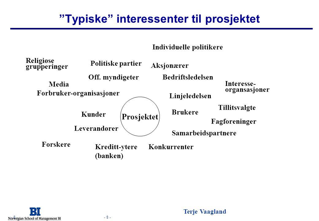 """- 8 - Terje Vaagland - 8 - """"Typiske"""" interessenter til prosjektet Prosjektet Aksjonærer Bedriftsledelsen Linjeledelsen Brukere Samarbeidspartnere Konk"""