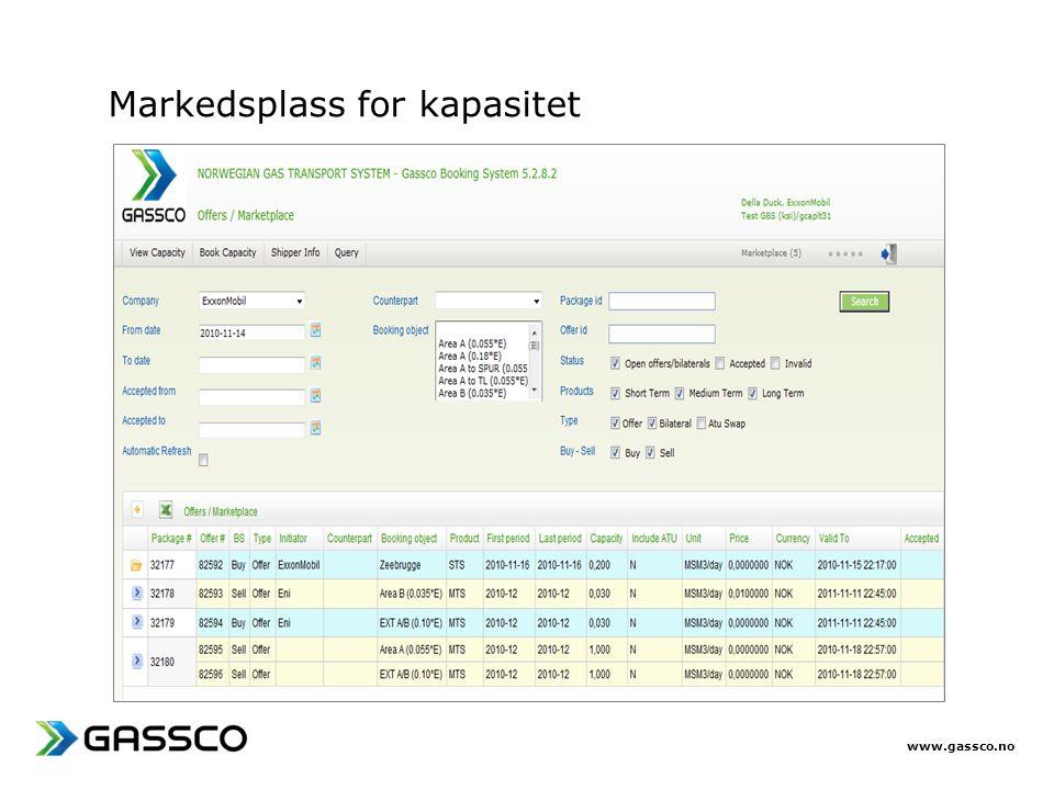 www.gassco.no Markedsplass for kapasitet