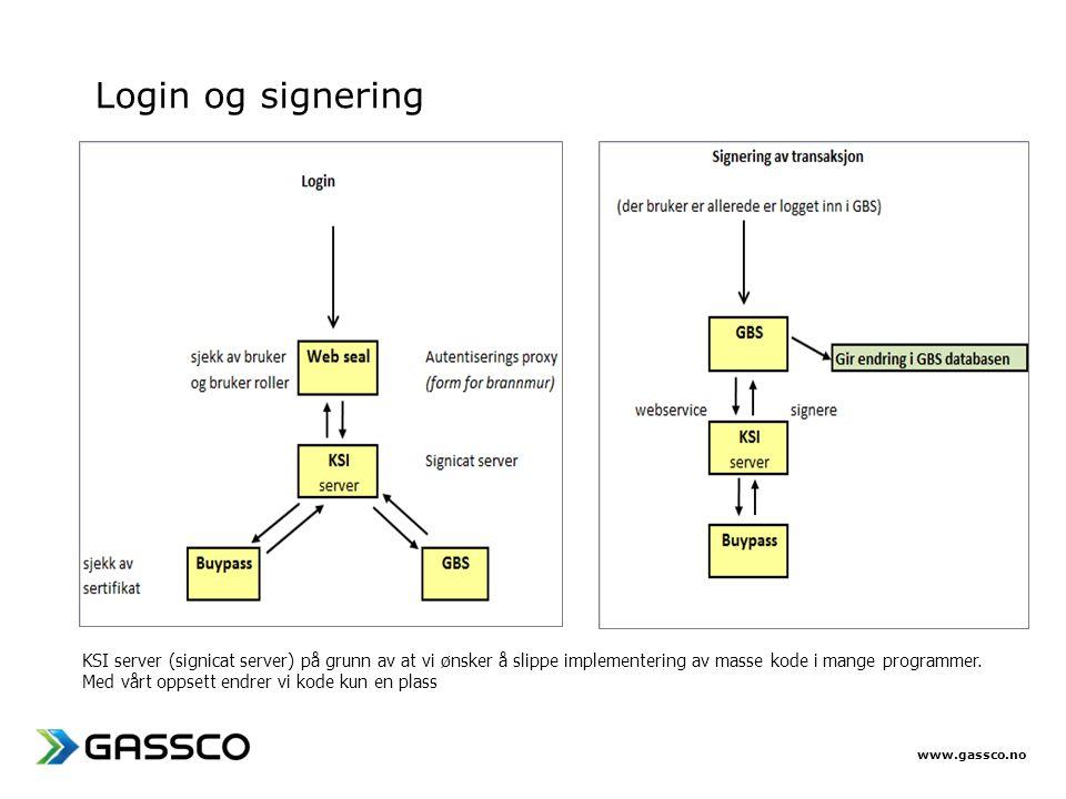 www.gassco.no Login og signering KSI server (signicat server) på grunn av at vi ønsker å slippe implementering av masse kode i mange programmer. Med v