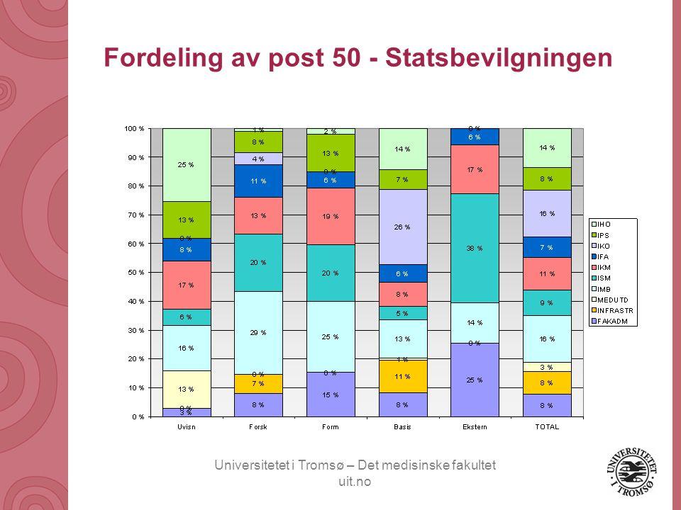 Universitetet i Tromsø – Det medisinske fakultet uit.no Fordeling av post 50 - Statsbevilgningen