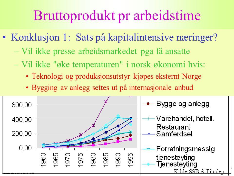 Harald Romstad 19 Bruttoprodukt pr arbeidstime Kilde:SSB & Fin.dep. •Konklusjon 1: Sats på kapitalintensive næringer? –Vil ikke presse arbeidsmarkedet