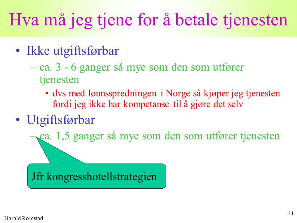 Harald Romstad 31 Hva må jeg tjene for å betale tjenesten •Ikke utgiftsførbar –ca. 3 - 6 ganger så mye som den som utfører tjenesten •dvs med lønnsspr