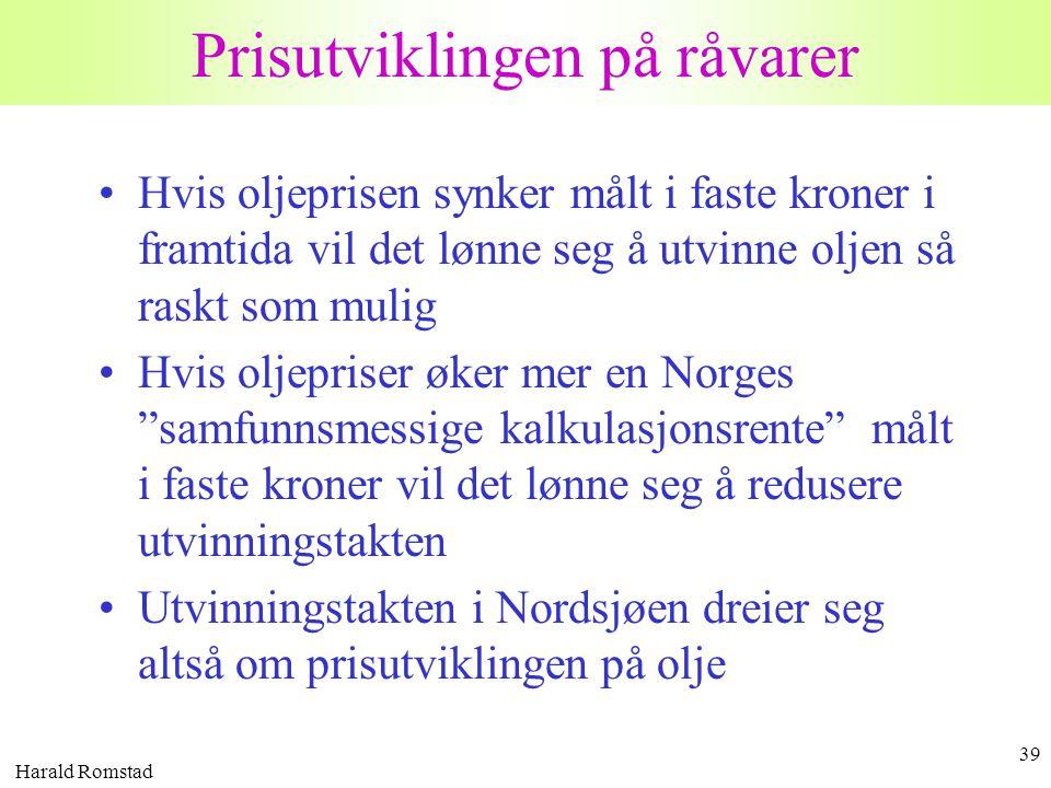 Harald Romstad 39 Prisutviklingen på råvarer •Hvis oljeprisen synker målt i faste kroner i framtida vil det lønne seg å utvinne oljen så raskt som mul