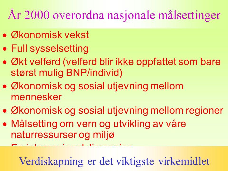 Harald Romstad 6 År 2000 overordna nasjonale målsettinger  Økonomisk vekst  Full sysselsetting  Økt velferd (velferd blir ikke oppfattet som bare s