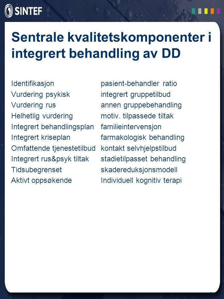 31 Sentrale kvalitetskomponenter i integrert behandling av DD Identifikasjon pasient-behandler ratio Vurdering psykiskintegrert gruppetilbud Vurdering