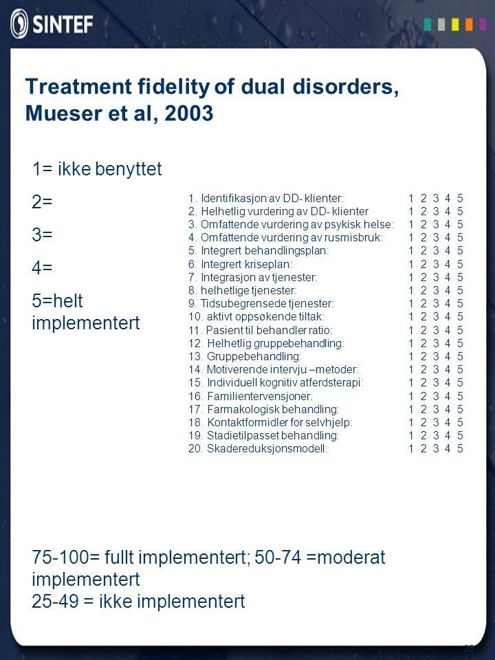 35 Treatment fidelity of dual disorders, Mueser et al, 2003 1. Identifikasjon av DD- klienter:1 2 3 4 5 2. Helhetlig vurdering av DD- klienter1 2 3 4