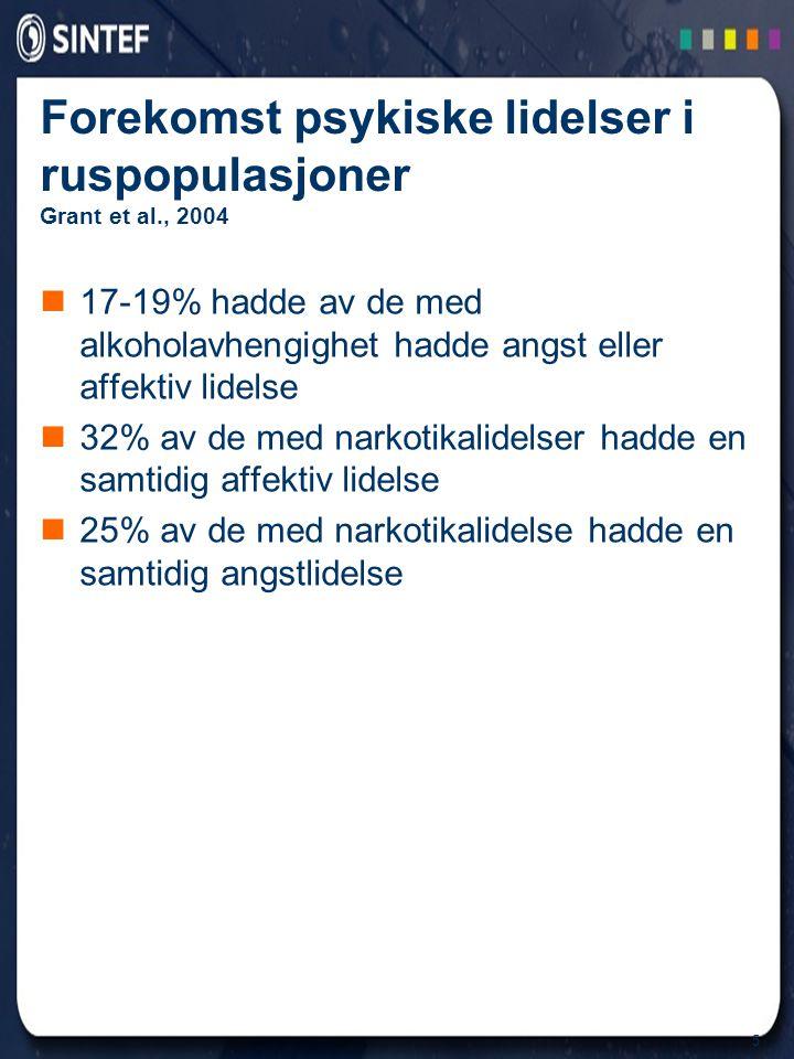 6 Forekomst rus/psykose Norge  Sør-Trøndelag: Undersøkelse av psykosepasienter i tidlig intervensjonsklinikk (n=48, innlagte og polikliniske): 44% rusmisbruksproblem (Møller &Linaker: Nord J Psychiatry 2004;58:237-242)