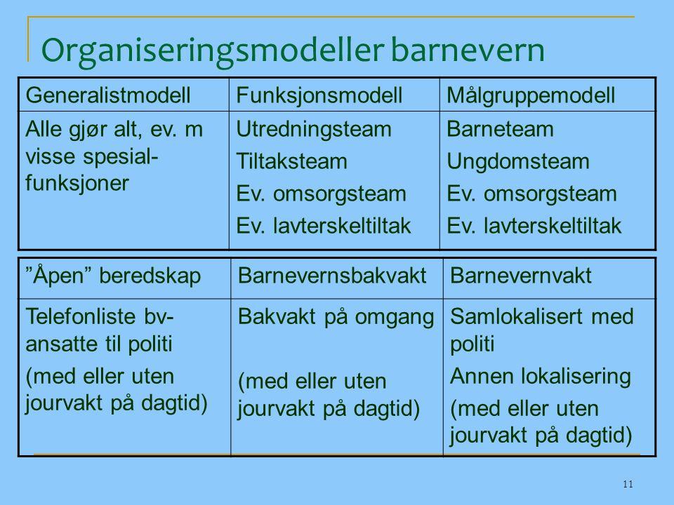 11 Organiseringsmodeller barnevern GeneralistmodellFunksjonsmodellMålgruppemodell Alle gjør alt, ev. m visse spesial- funksjoner Utredningsteam Tiltak
