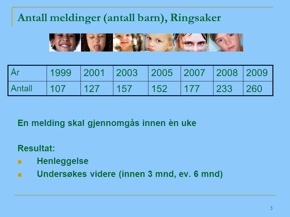 5 Antall meldinger (antall barn), Ringsaker En melding skal gjennomgås innen èn uke Resultat:  Henleggelse  Undersøkes videre (innen 3 mnd, ev. 6 mn