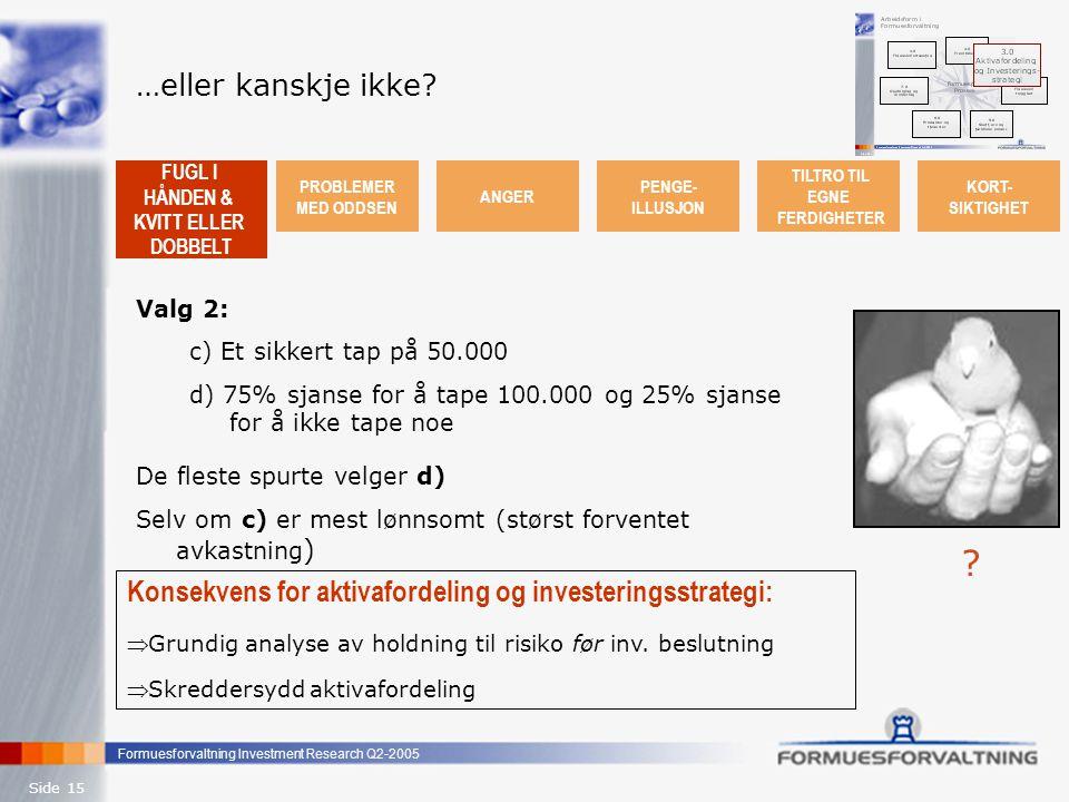 Formuesforvaltning Investment Research Q2-2005 Side 15 …eller kanskje ikke? Valg 2: c) Et sikkert tap på 50.000 d) 75% sjanse for å tape 100.000 og 25