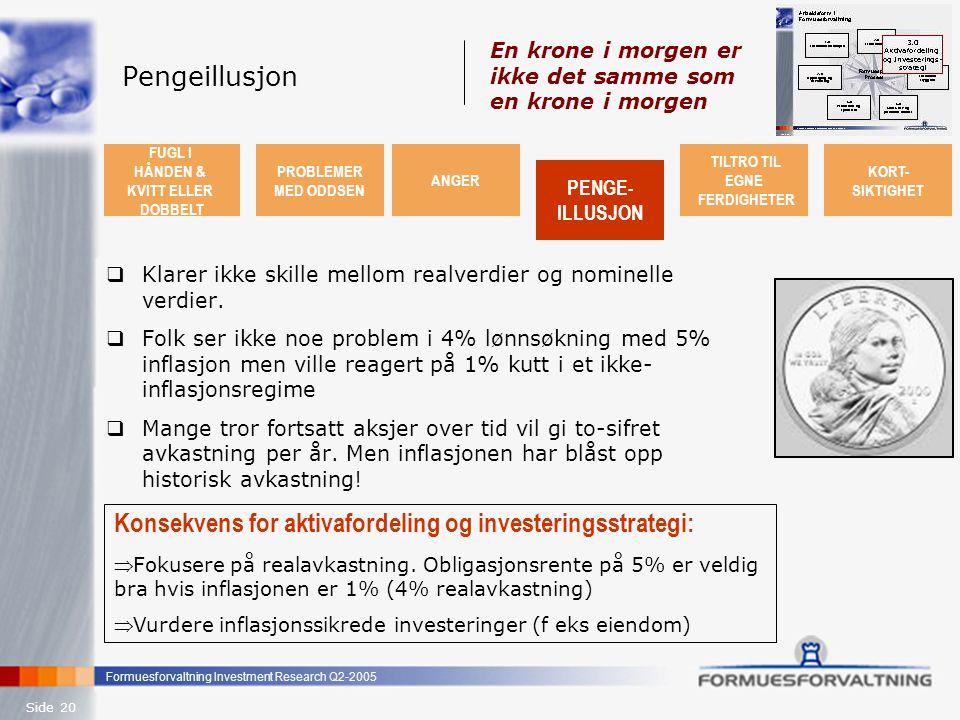 Formuesforvaltning Investment Research Q2-2005 Side 20 Pengeillusjon  Klarer ikke skille mellom realverdier og nominelle verdier.  Folk ser ikke noe