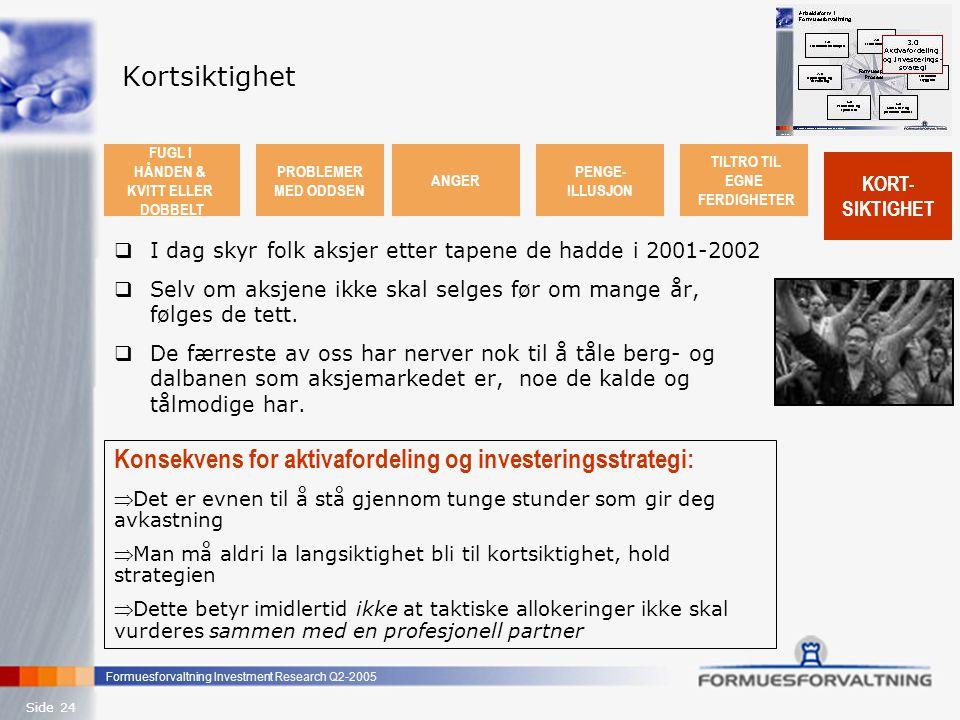 Formuesforvaltning Investment Research Q2-2005 Side 24 Kortsiktighet  I dag skyr folk aksjer etter tapene de hadde i 2001-2002  Selv om aksjene ikke