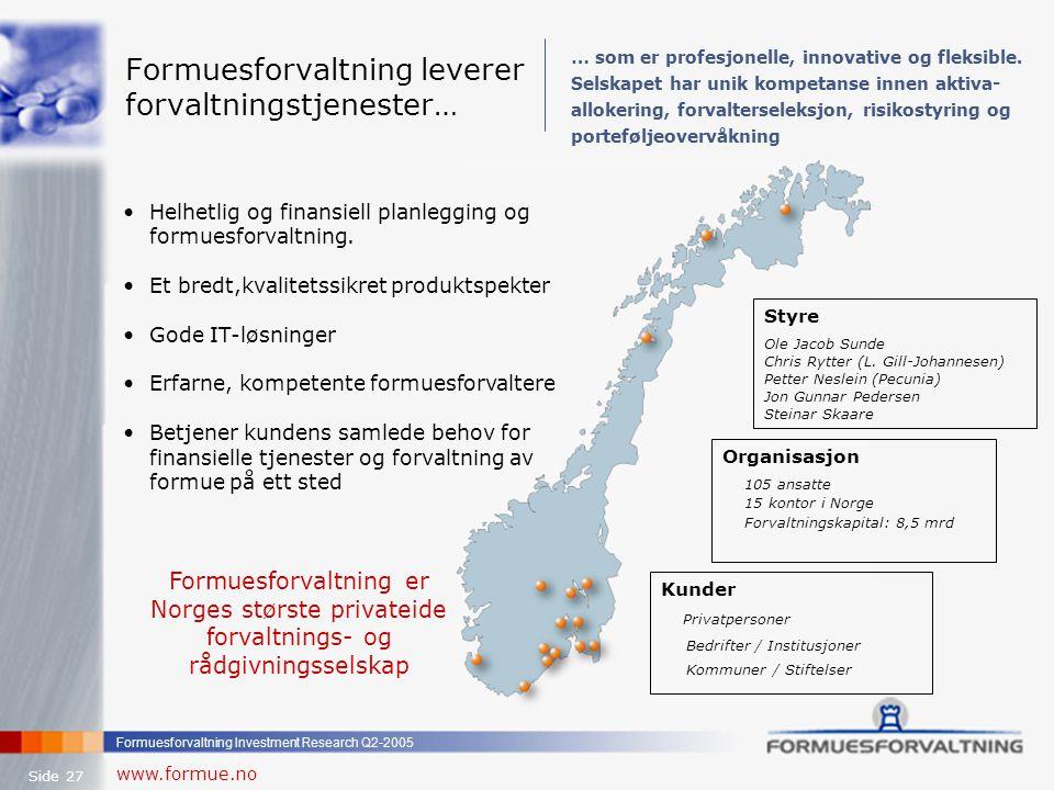 Formuesforvaltning Investment Research Q2-2005 Side 27 Formuesforvaltning leverer forvaltningstjenester… Organisasjon 105 ansatte 15 kontor i Norge Fo