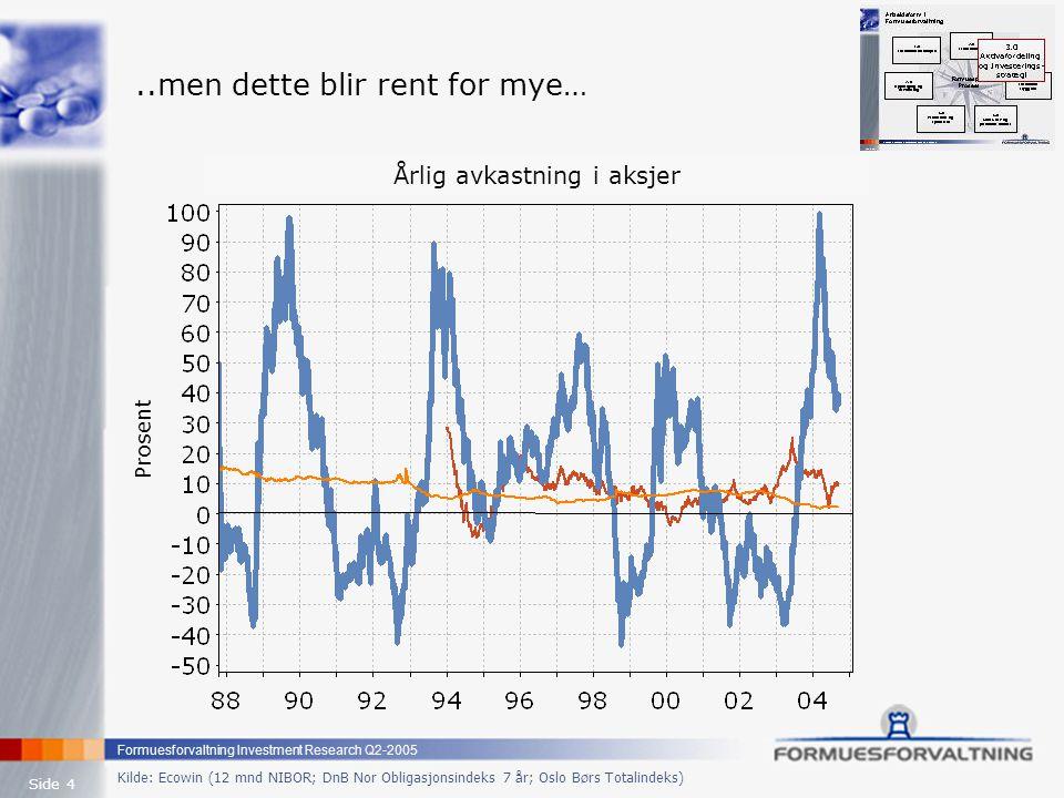 Formuesforvaltning Investment Research Q2-2005 Side 4 Kilde: Ecowin (12 mnd NIBOR; DnB Nor Obligasjonsindeks 7 år; Oslo Børs Totalindeks)..men dette b