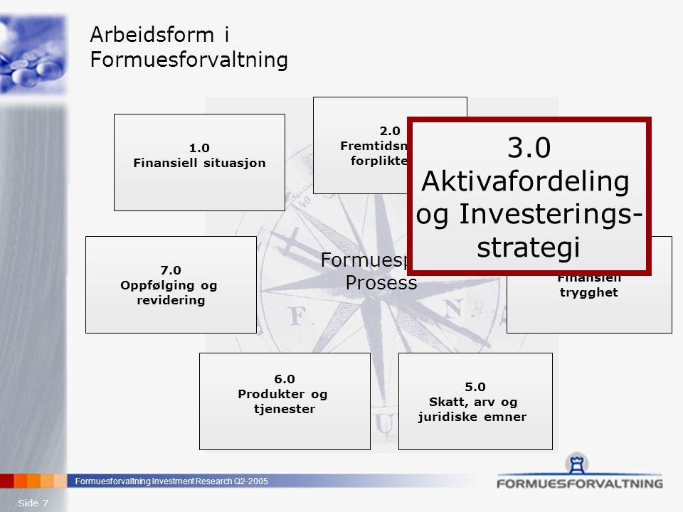 Formuesforvaltning Investment Research Q2-2005 Side 7 Arbeidsform i Formuesforvaltning 1.0 Finansiell situasjon 2.0 Fremtidsmål / forpliktelser 5.0 Sk