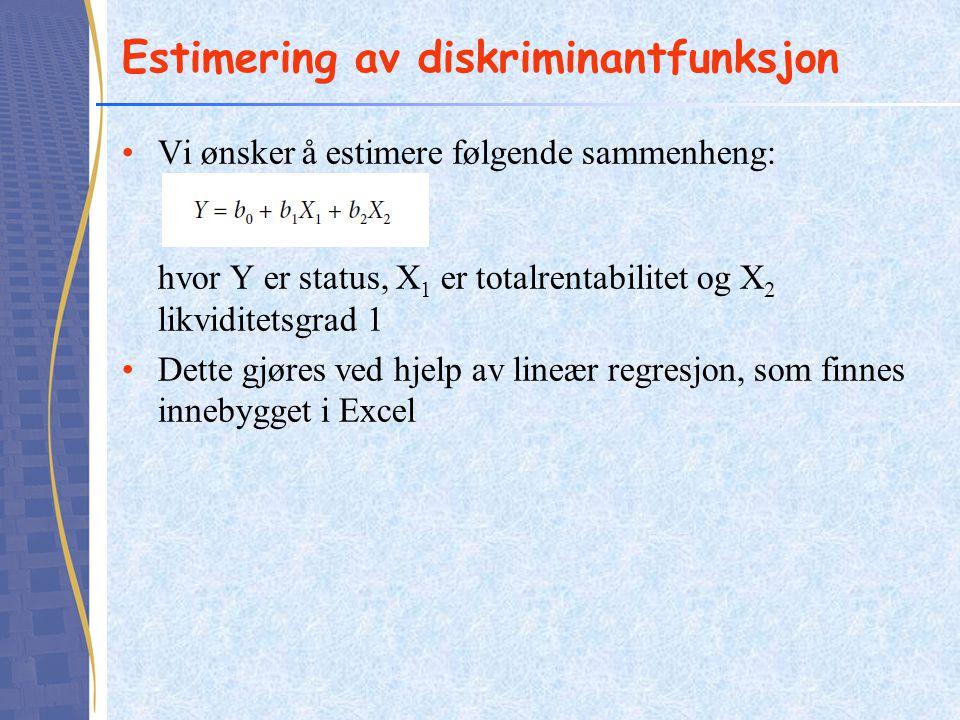 Estimering av diskriminantfunksjon •Vi ønsker å estimere følgende sammenheng: hvor Y er status, X 1 er totalrentabilitet og X 2 likviditetsgrad 1 •Det