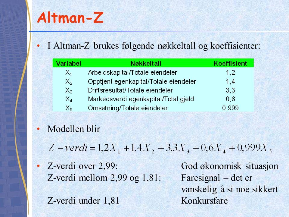 Altman-Z •I Altman-Z brukes følgende nøkkeltall og koeffisienter: •Modellen blir •Z-verdi over 2,99:God økonomisk situasjon Z-verdi mellom 2,99 og 1,8